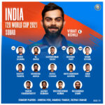 Indian Squad For World Cup 2021