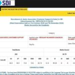 Sbi Clerk Scorecard